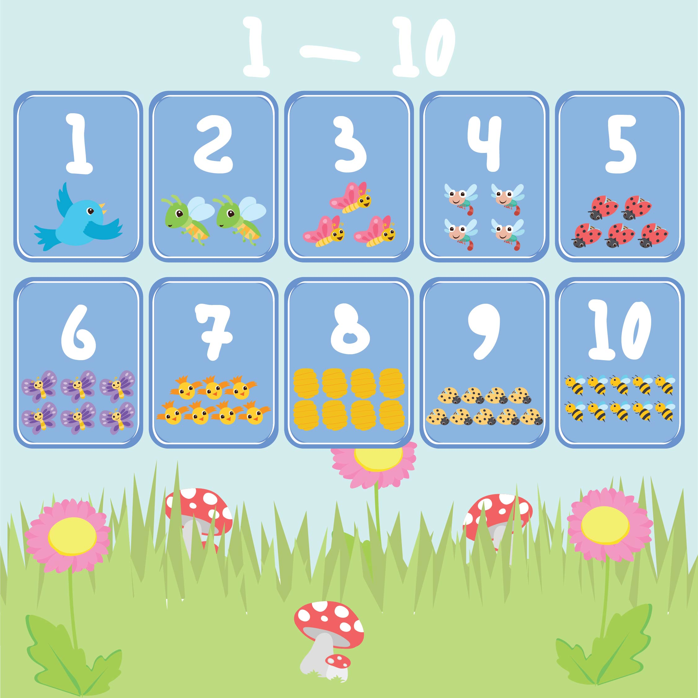 Printable Number Chart 1 -100