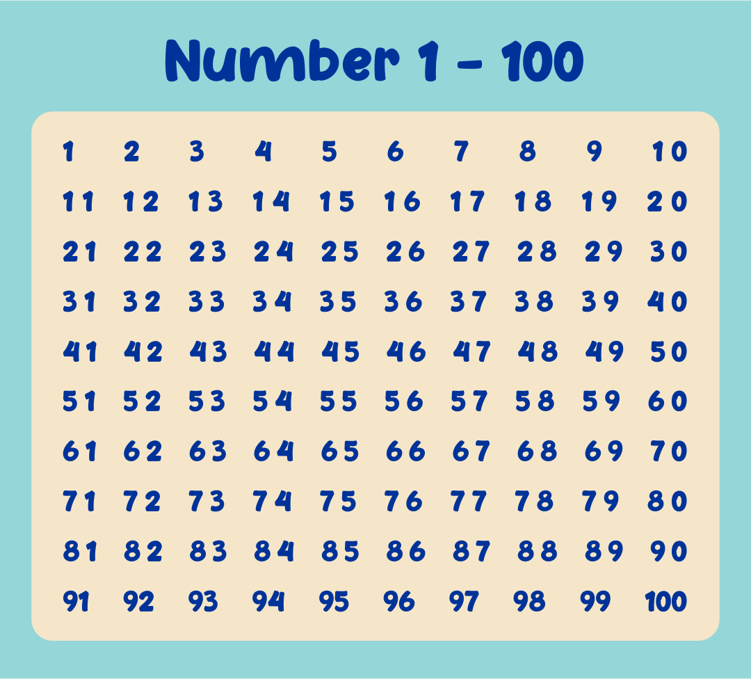 Printable Number Searches 1 100