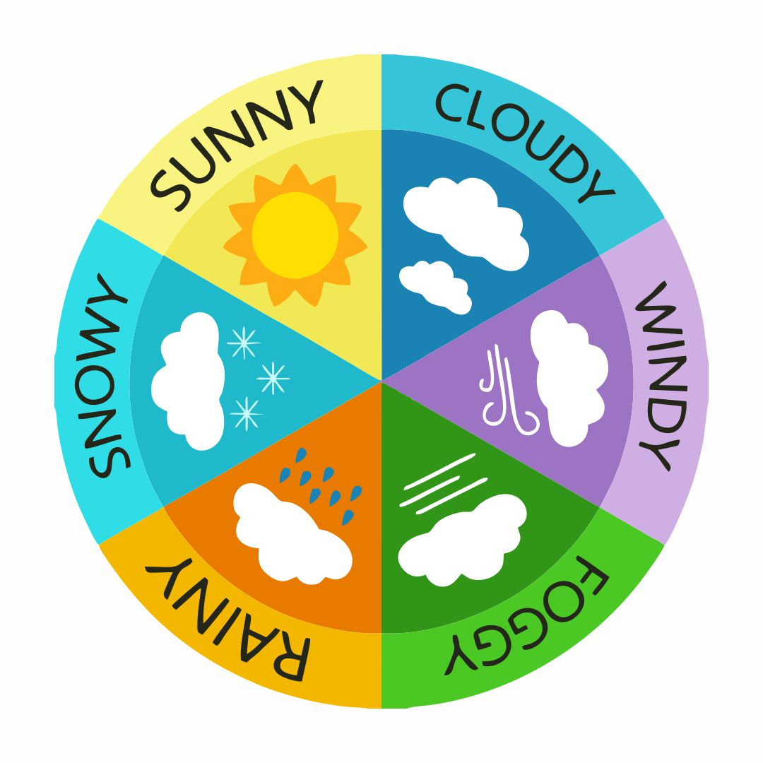 Printable Weather Chart For Kindergarten