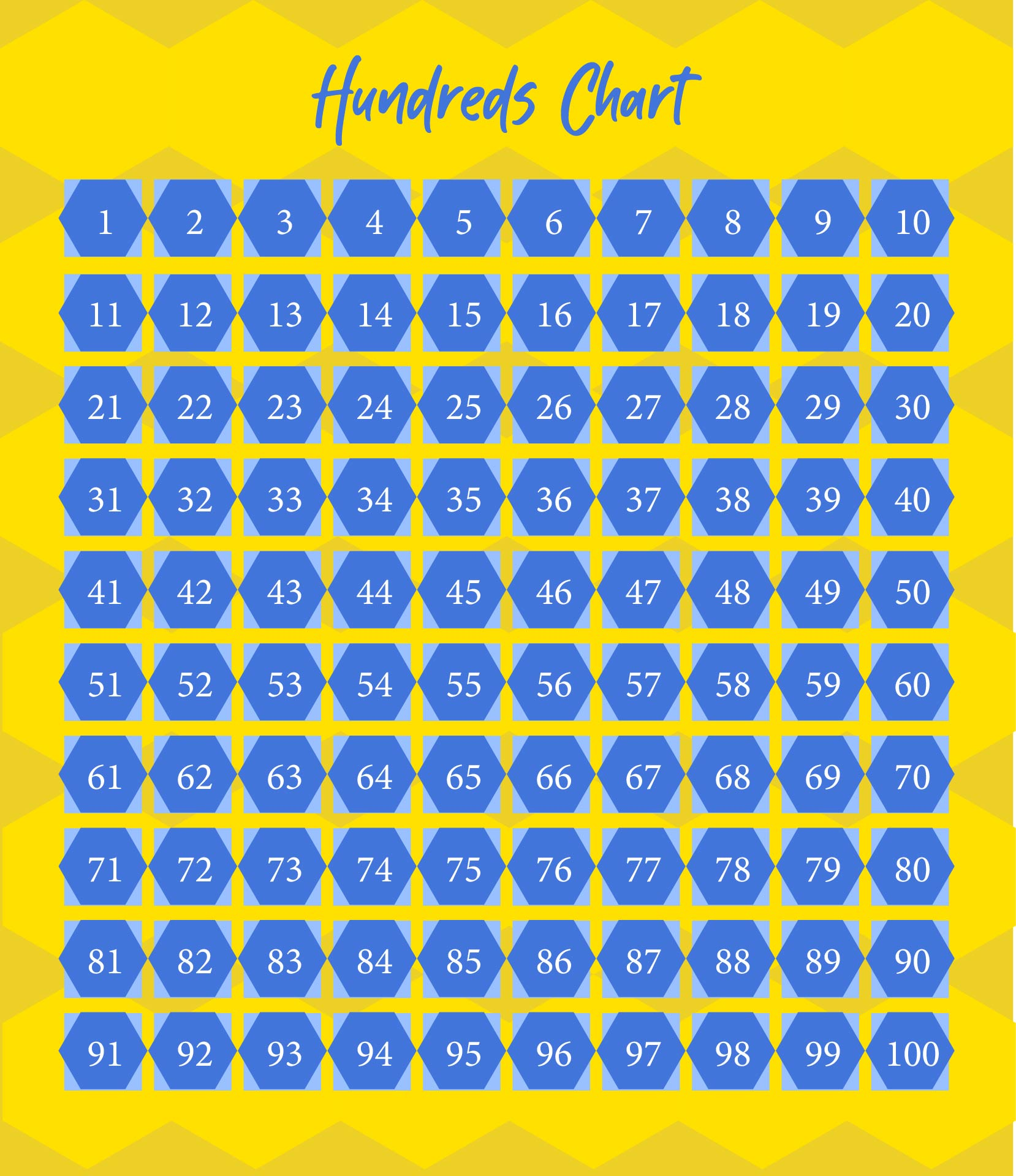 Hundreds Chart Printable