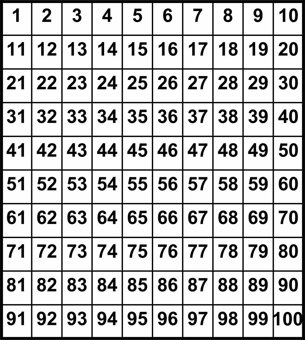 1- 100 Chart Printable