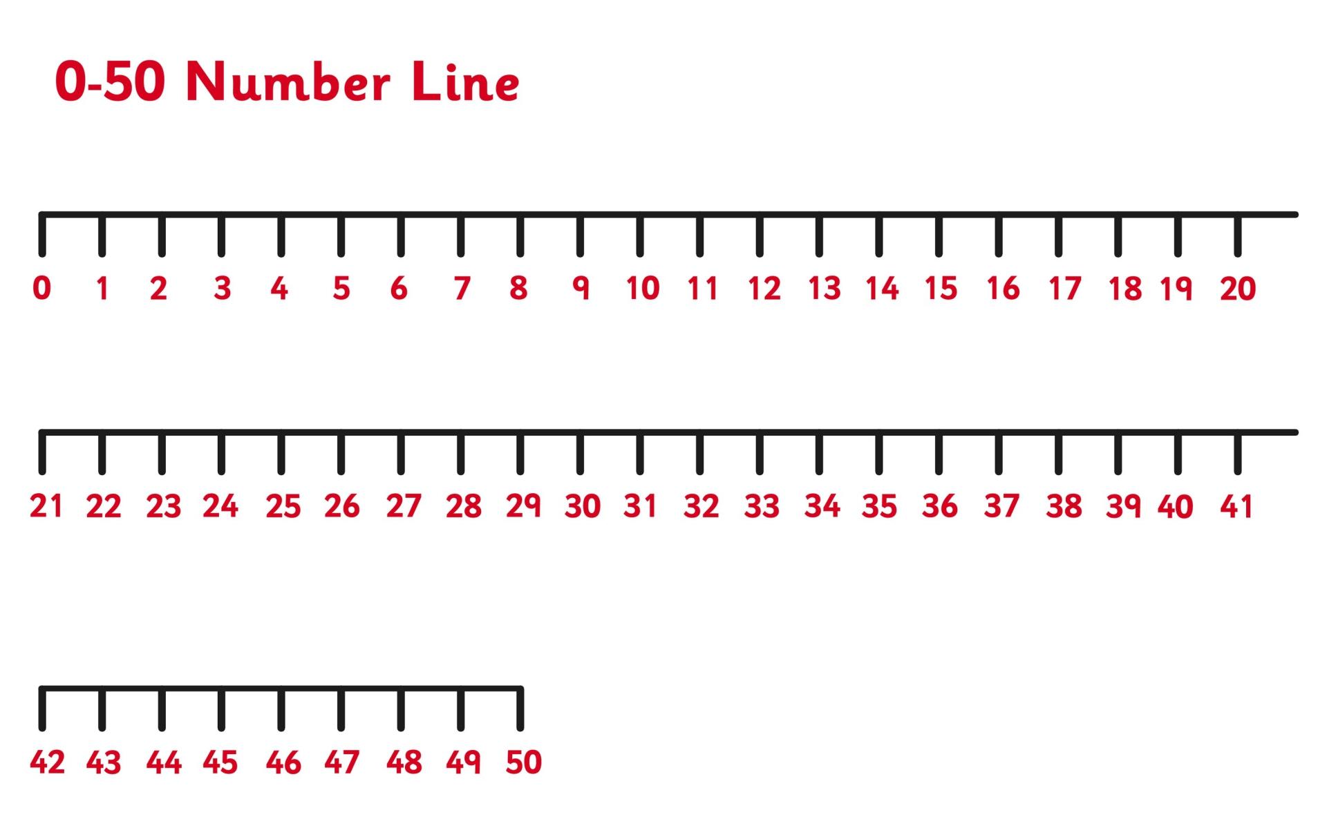 Printable Number Line 0 50