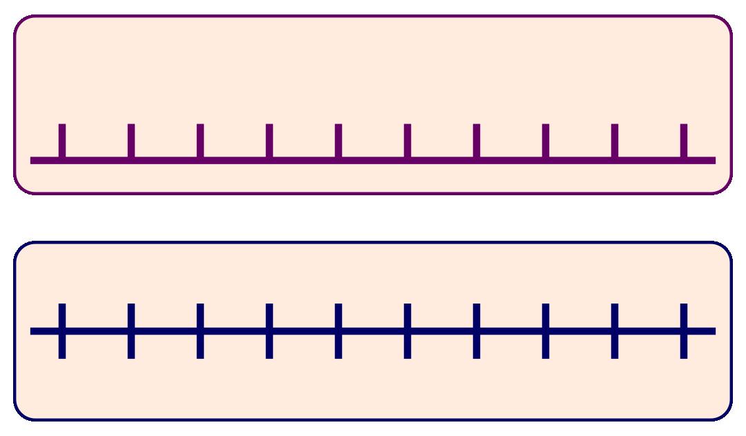 Printable Blank Number Line 1-10
