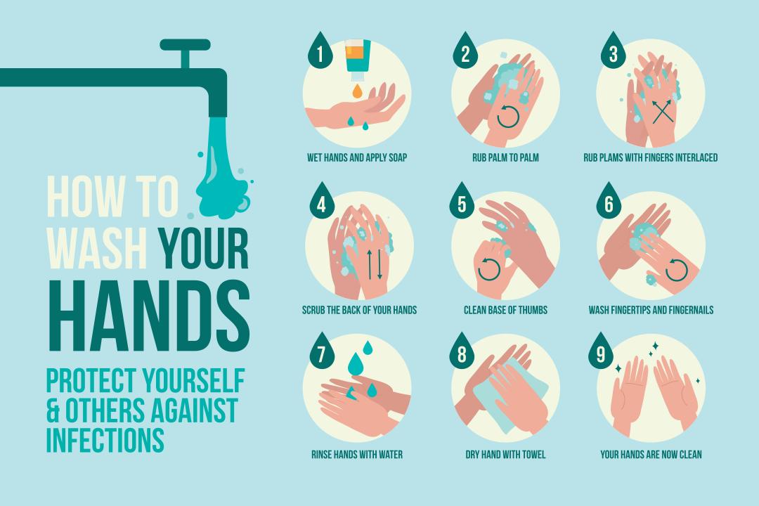 Printable Bathroom Signs Wash Your Hands