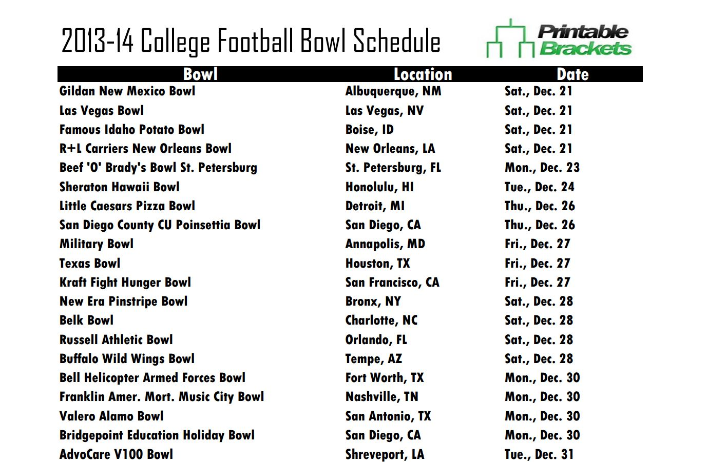 College Football Bowl Schedule 2015-2016 Printable
