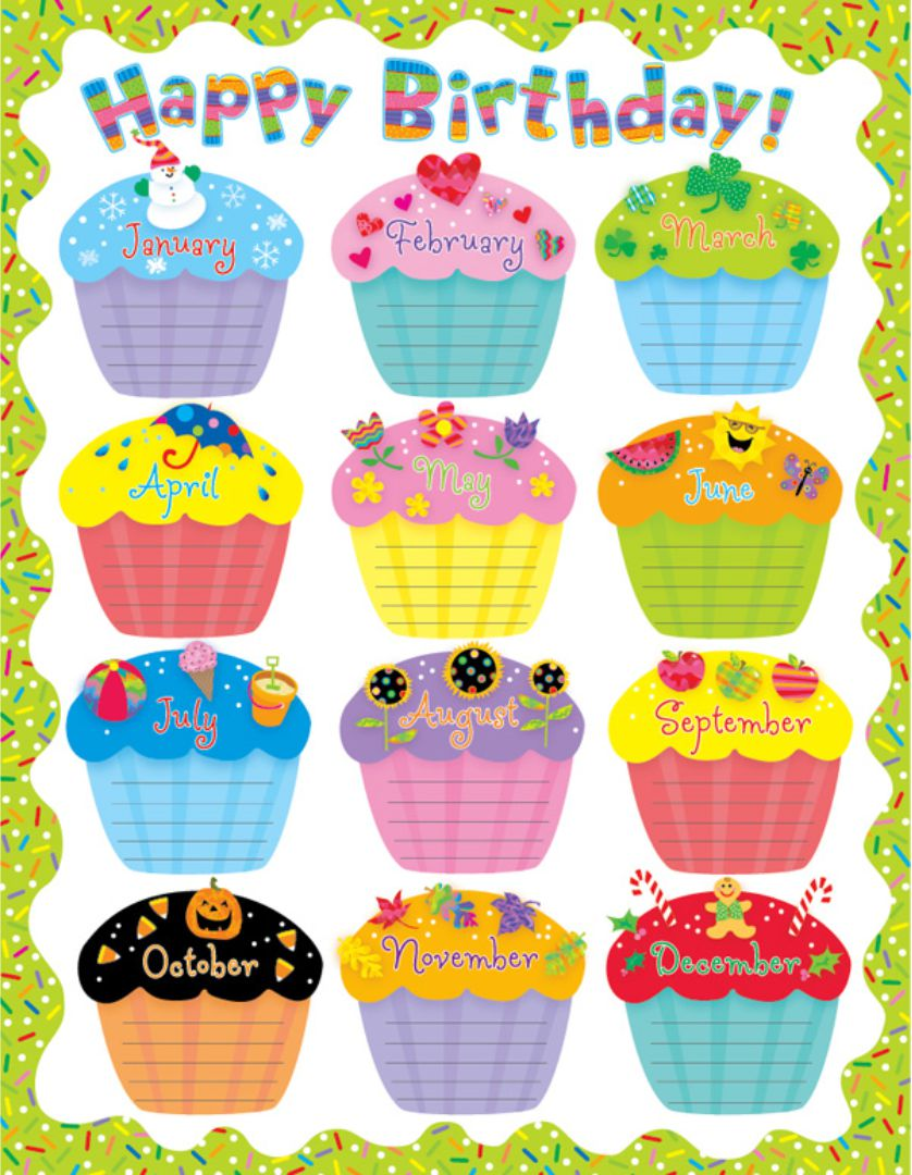 Monthly Birthday Cupcake Printables