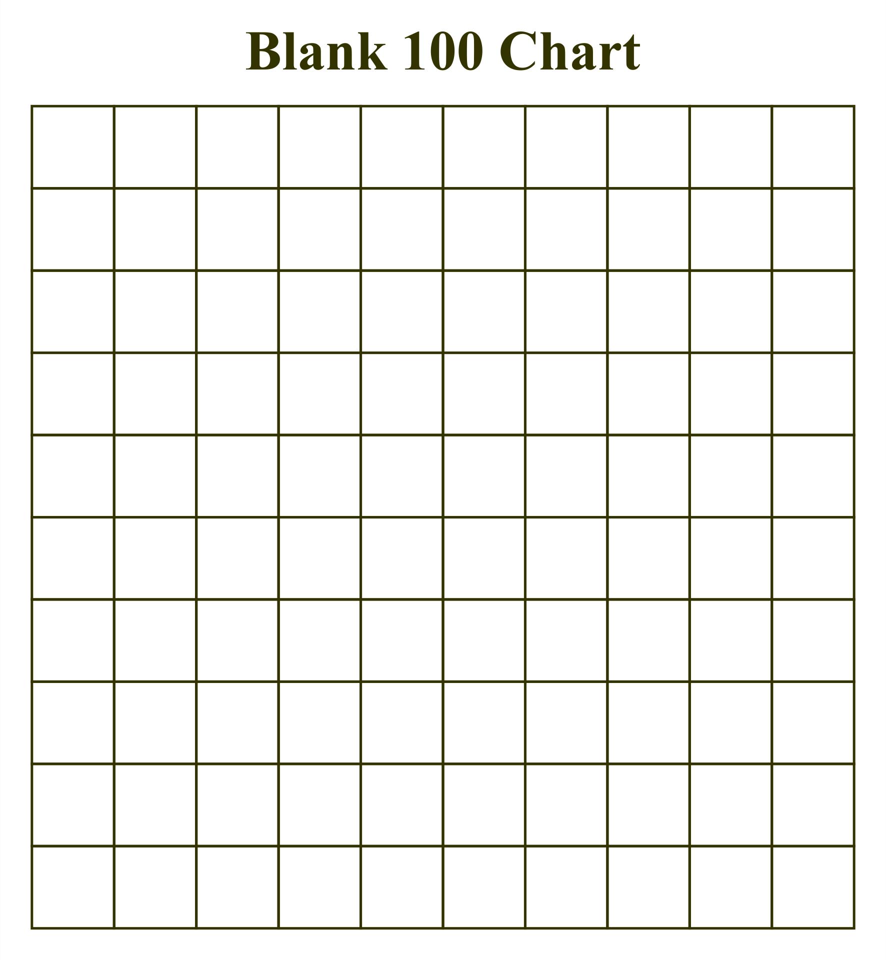 100 Chart Printable