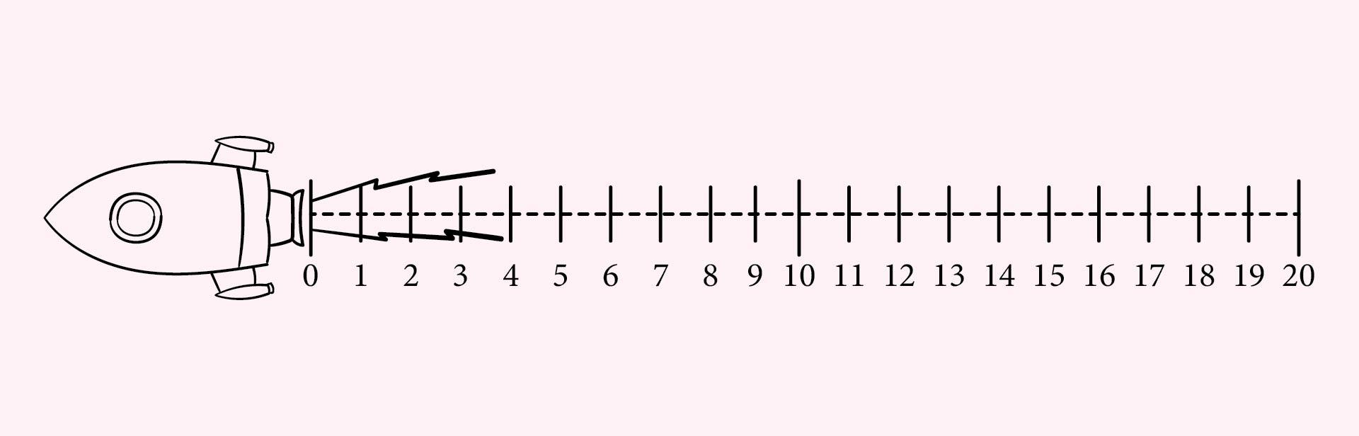 Printable Number Line 1-20
