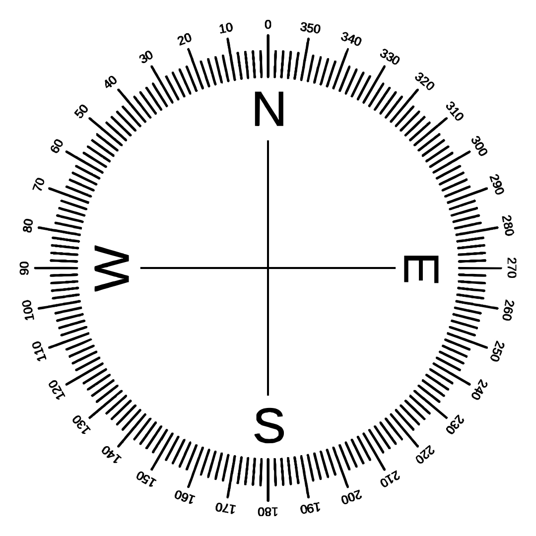 Printable Compass Degrees