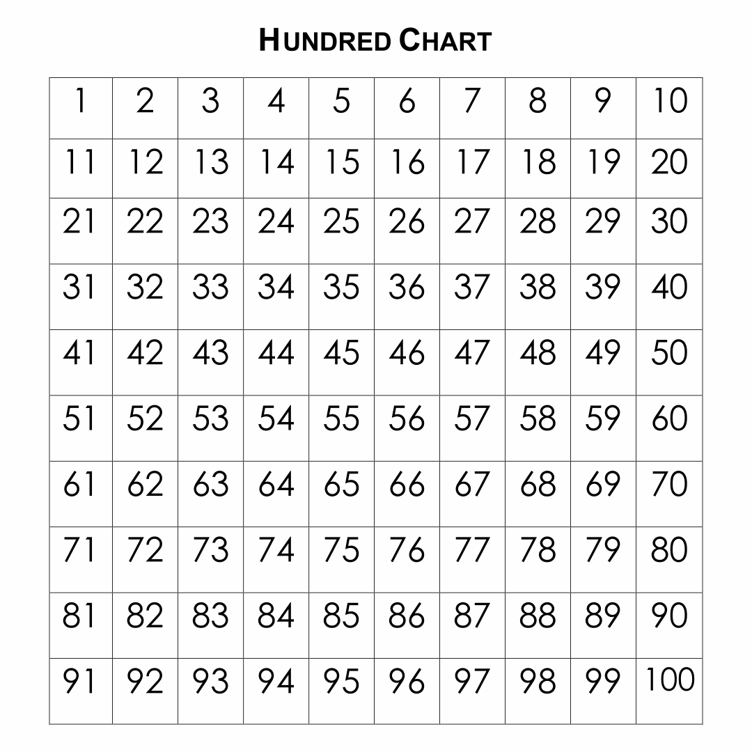 Printable Numbers From 1 100