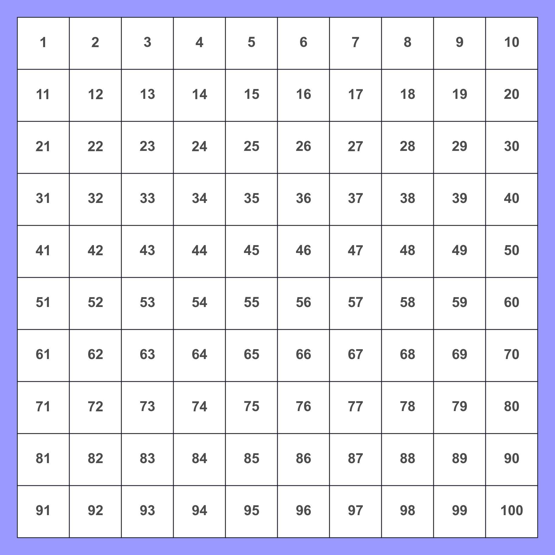 Printable Number Grid 1- 100