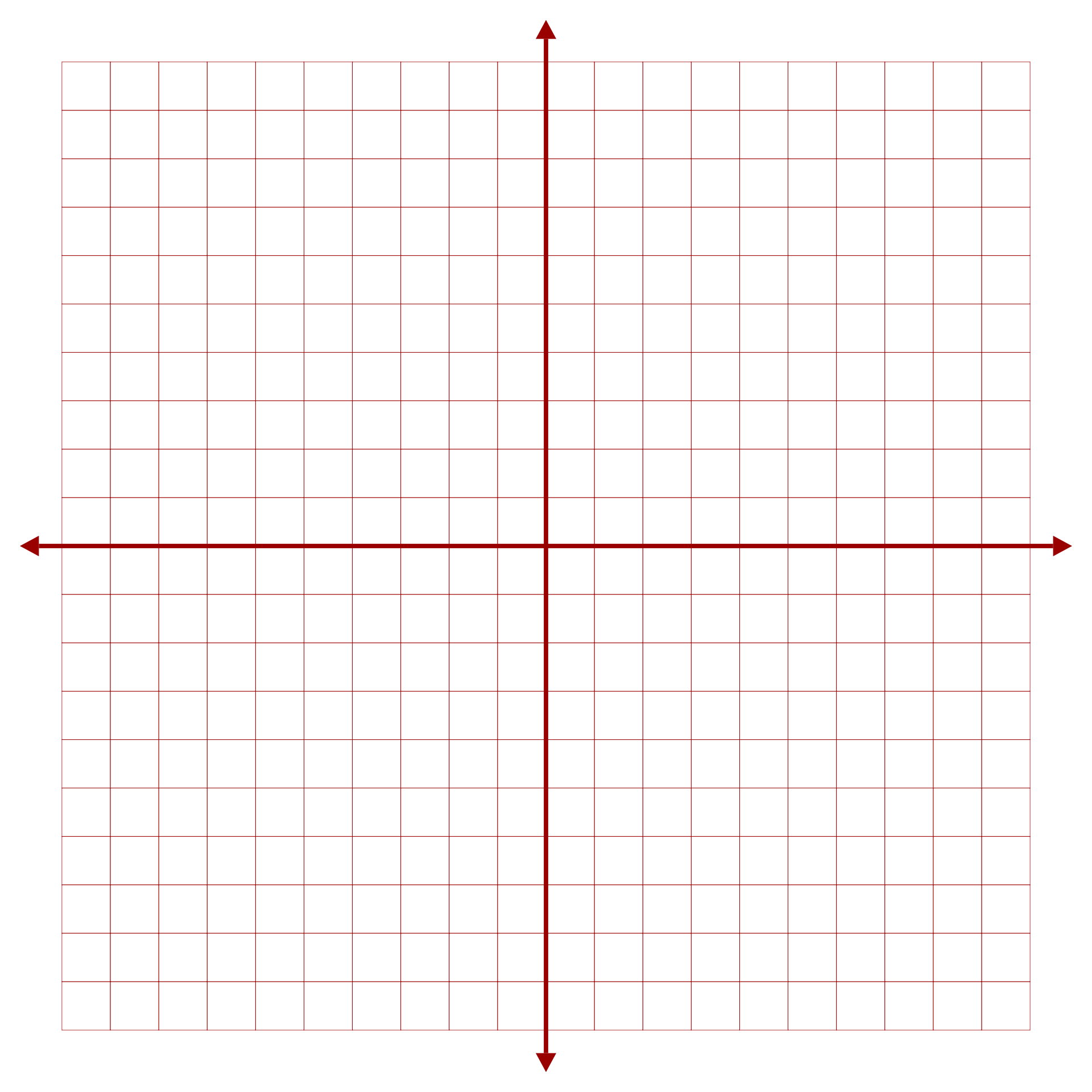 Printable Coordinate Picture Graphs