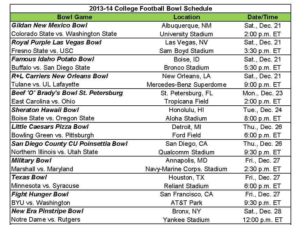 Printable College Bowl Football Schedule 2015
