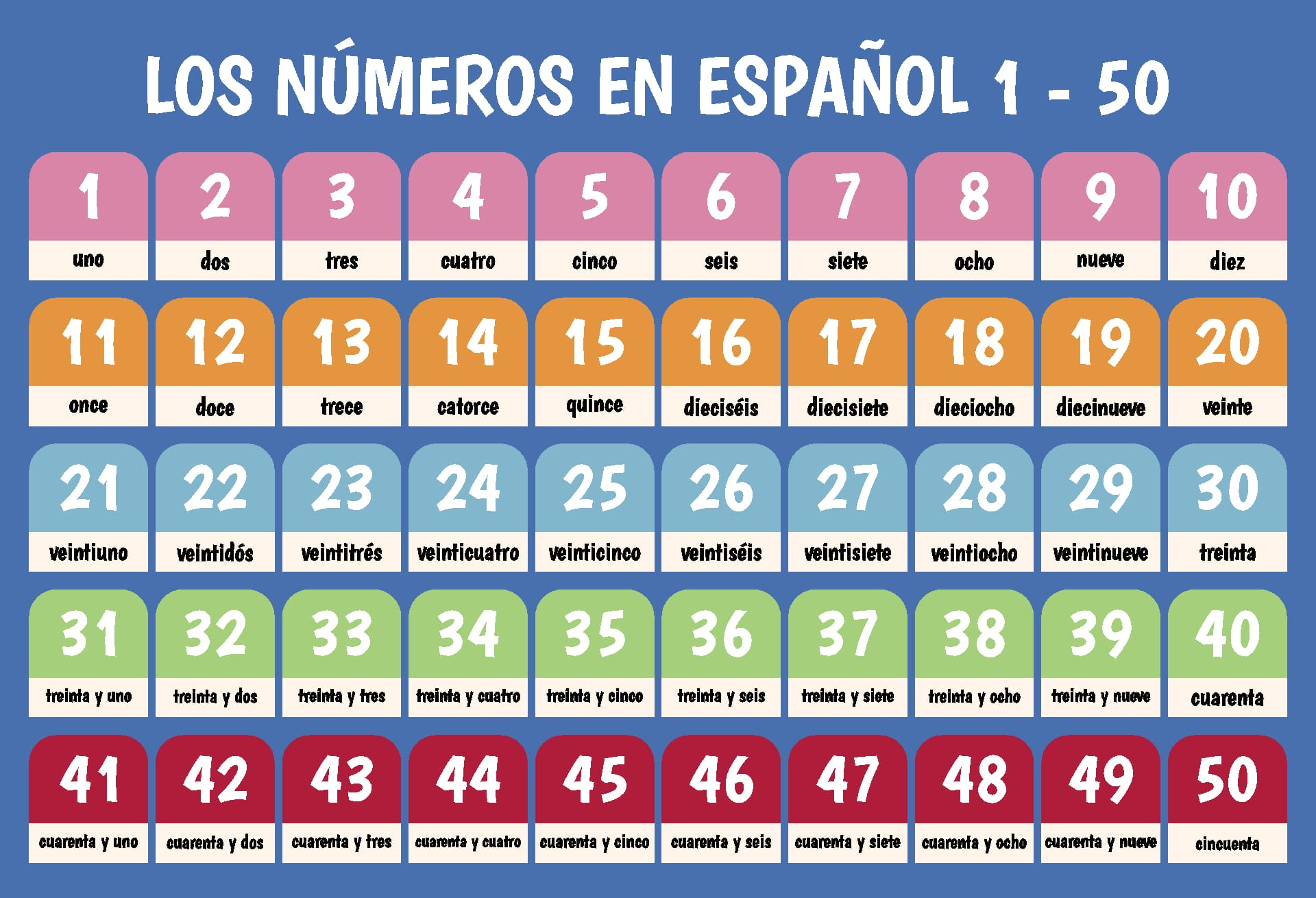 Spanish Numbers 1 50 Printable