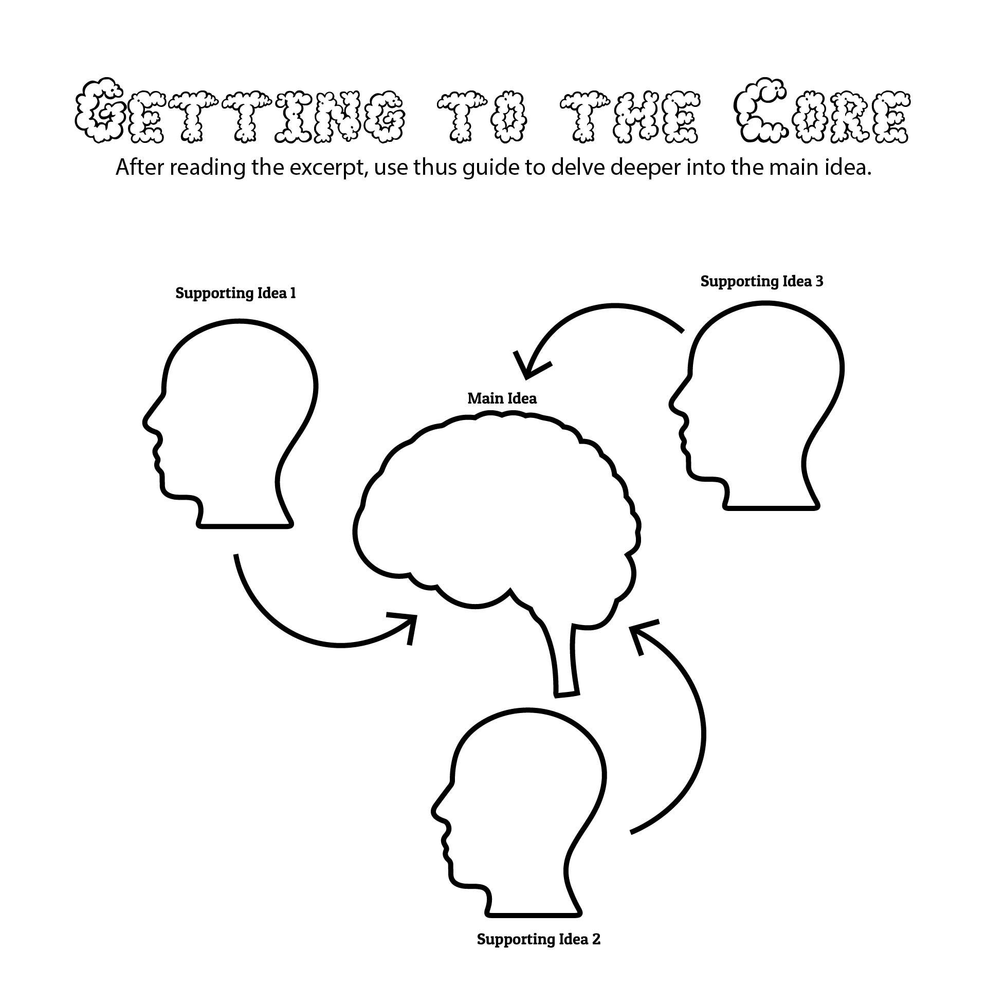 Printable Templates For 2nd Grade Opinion Writing
