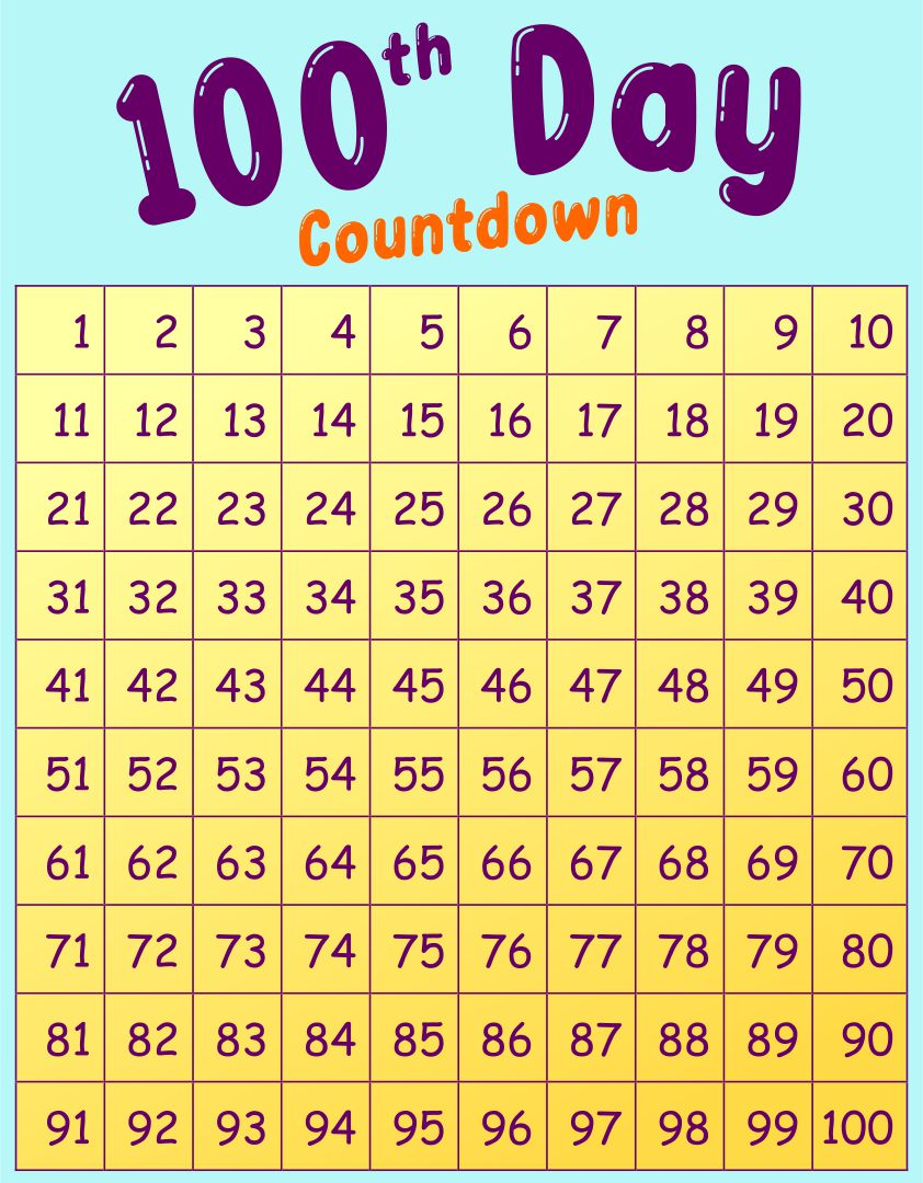 From 100 Countdown Printable
