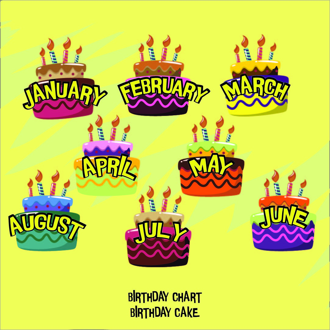 Printable Birthday Chart
