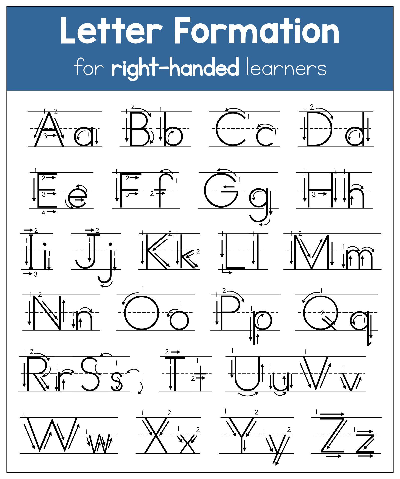 Zaner-Bloser Handwriting Chart Printable