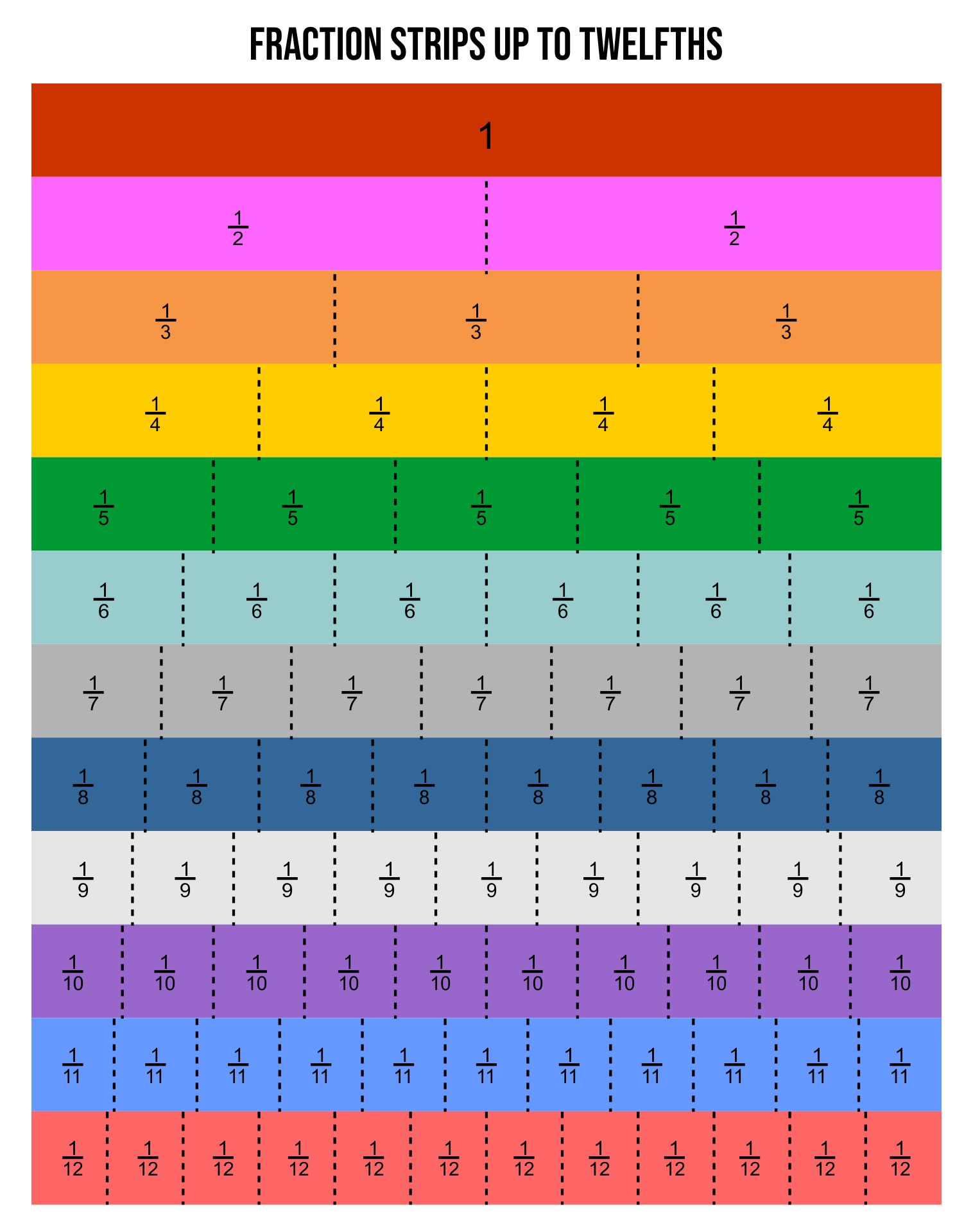 Printable Strip Fraction Chart