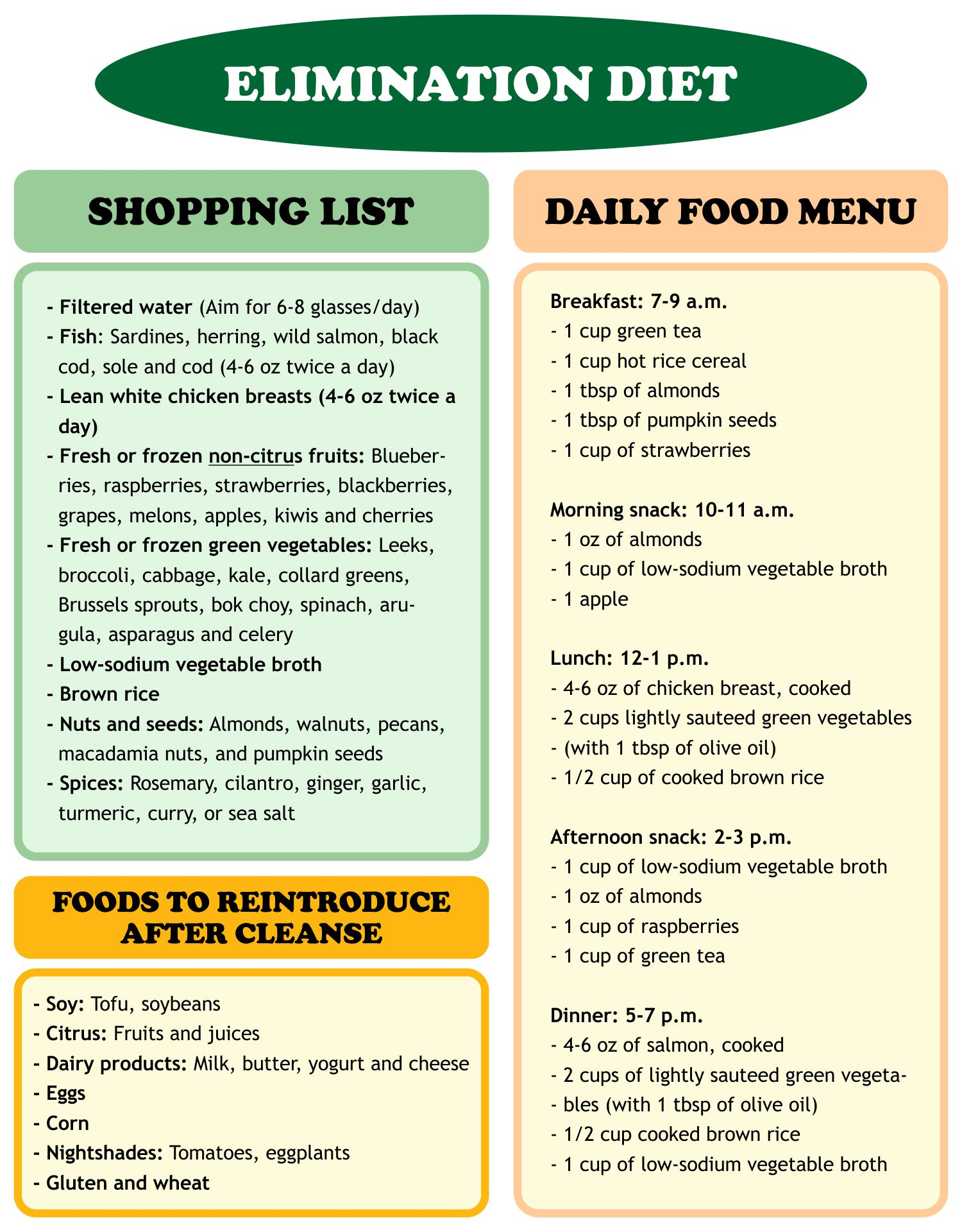 Printable Diet Plans