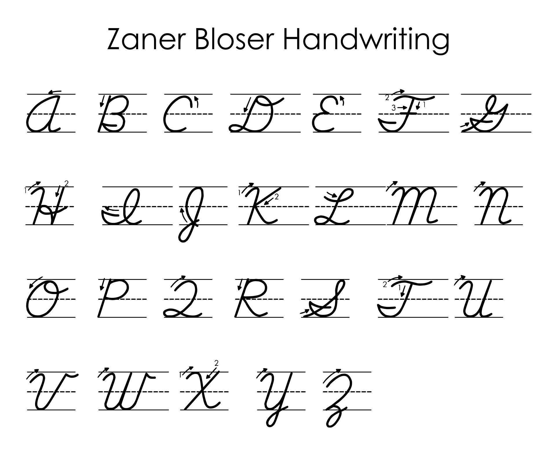 Zaner-Bloser Manuscript Alphabet Printable