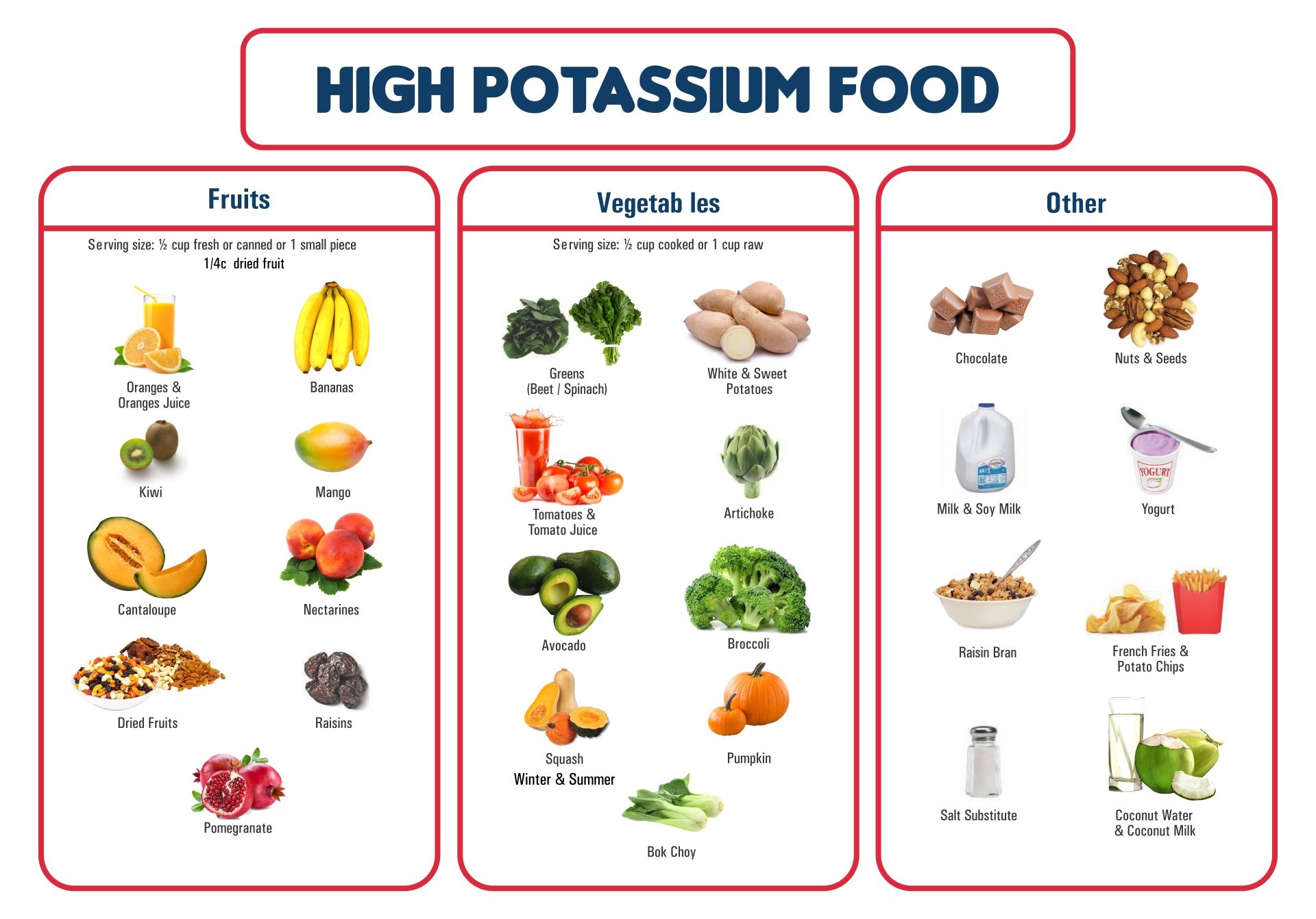 Potassium-Rich Foods List Printable