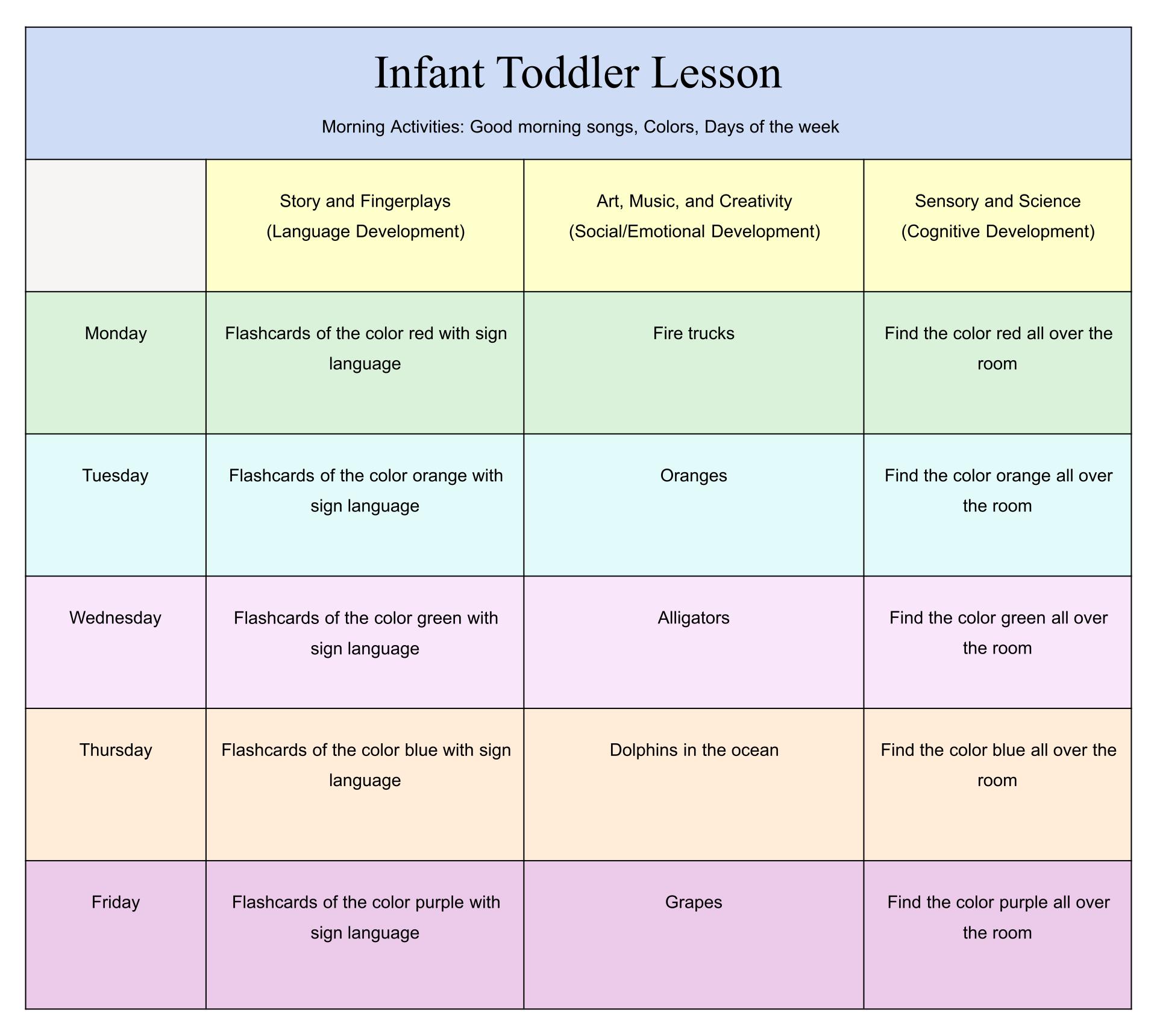 Printable Toddler Lesson Plans