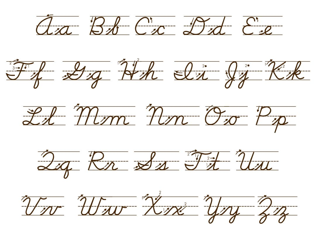 Printable Manuscript Alphabet Chart