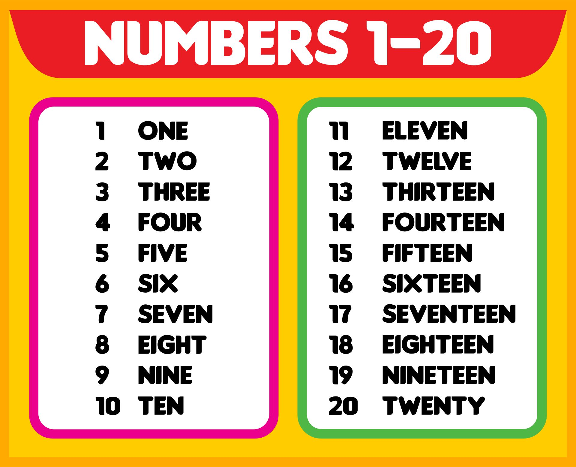 Printable Number Poster