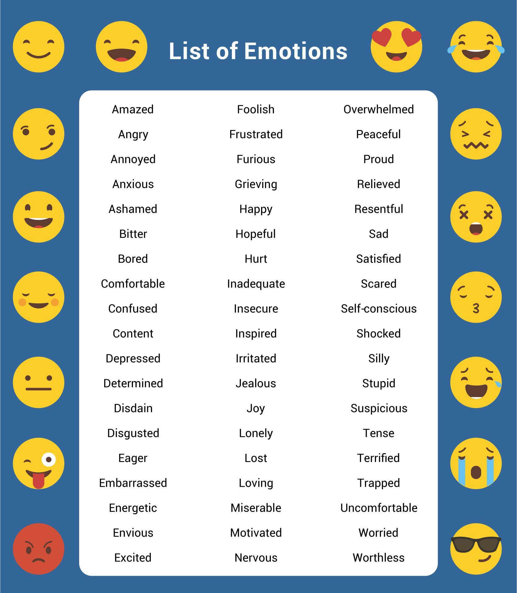 Printable Feelings Chart