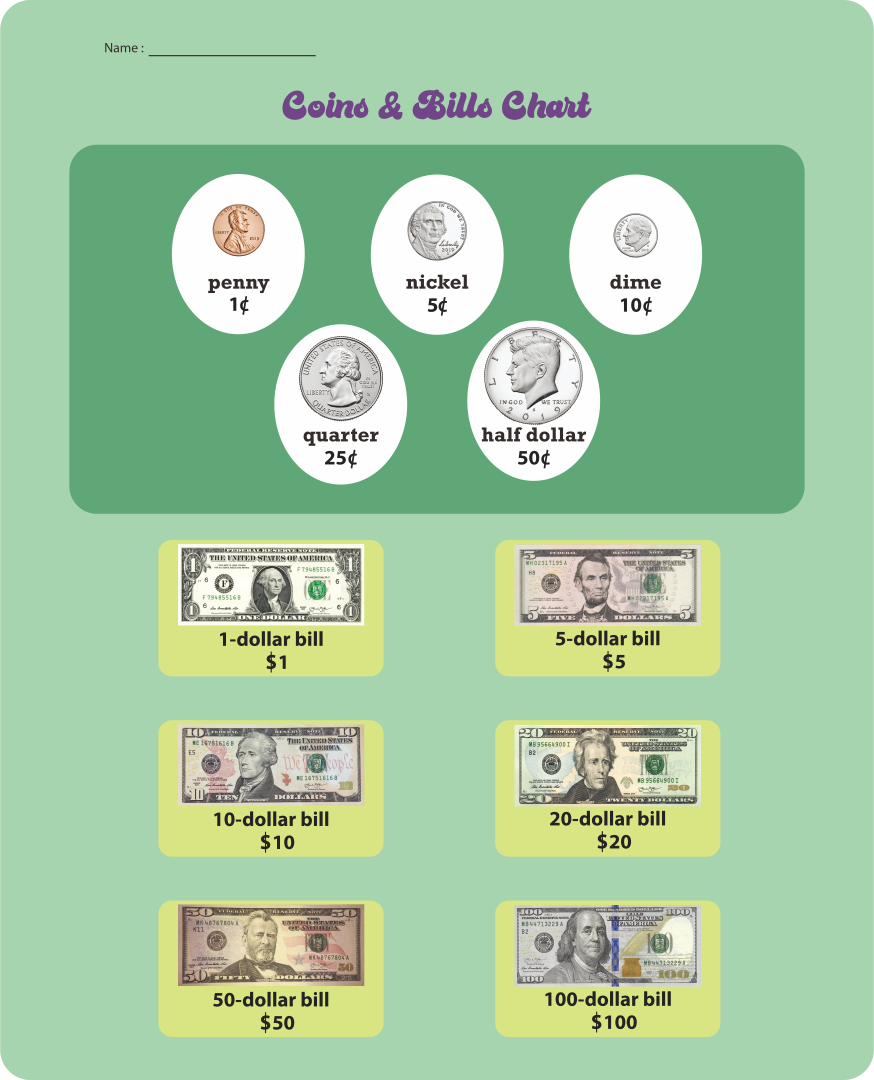 Money Value Chart Printable