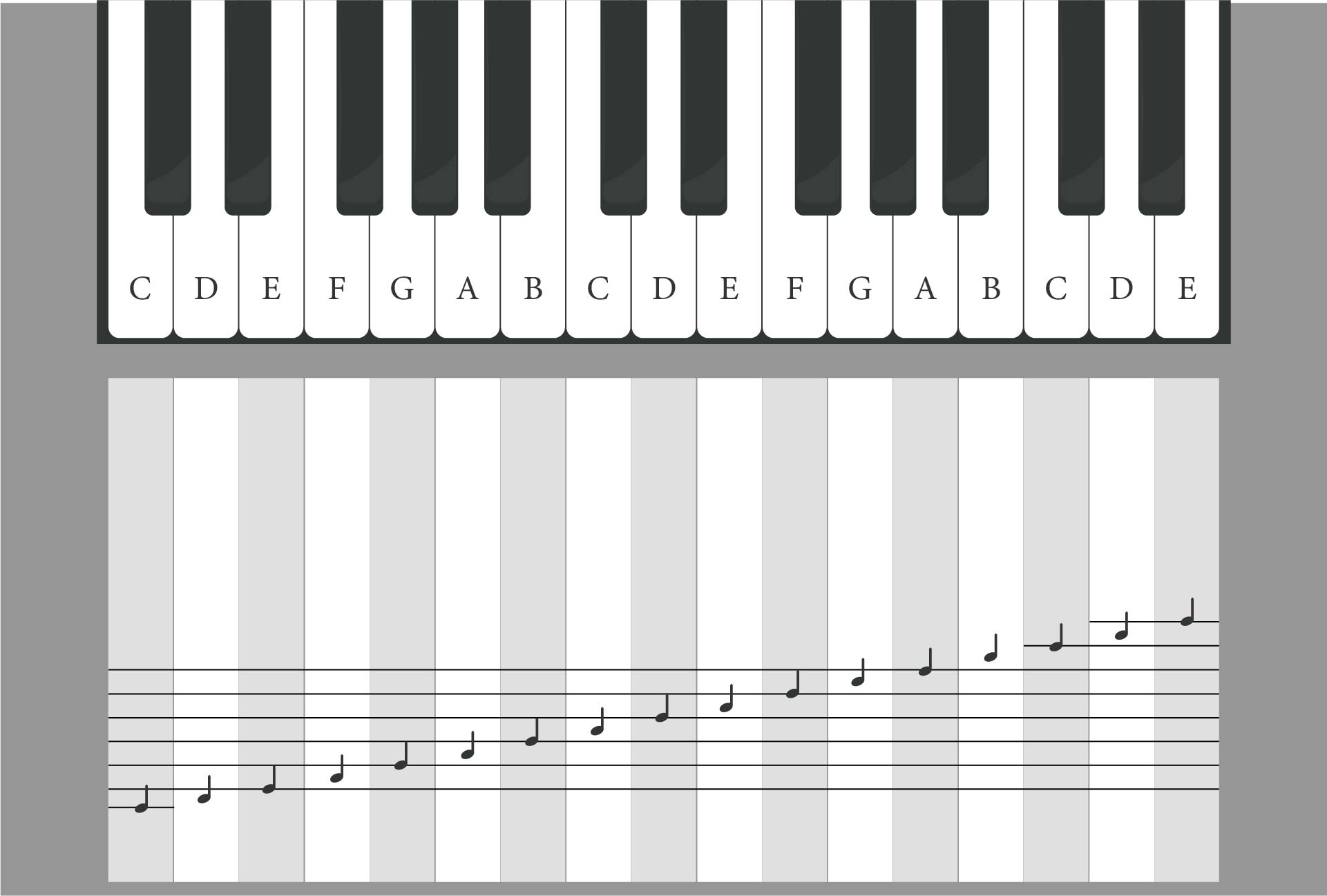 Printable Piano Notes